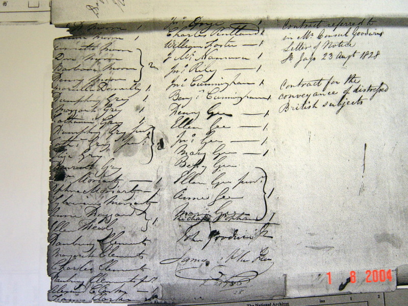 "Passenger List of the ""Hesperus"""". [[UK TNA Ref. F O 63/339]"
